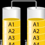 Recuperación de datos de un sistema RAID 1