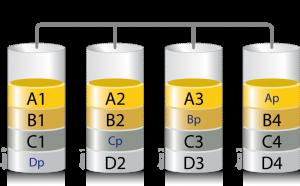 Recuperación de datos de un sistema RAID 5
